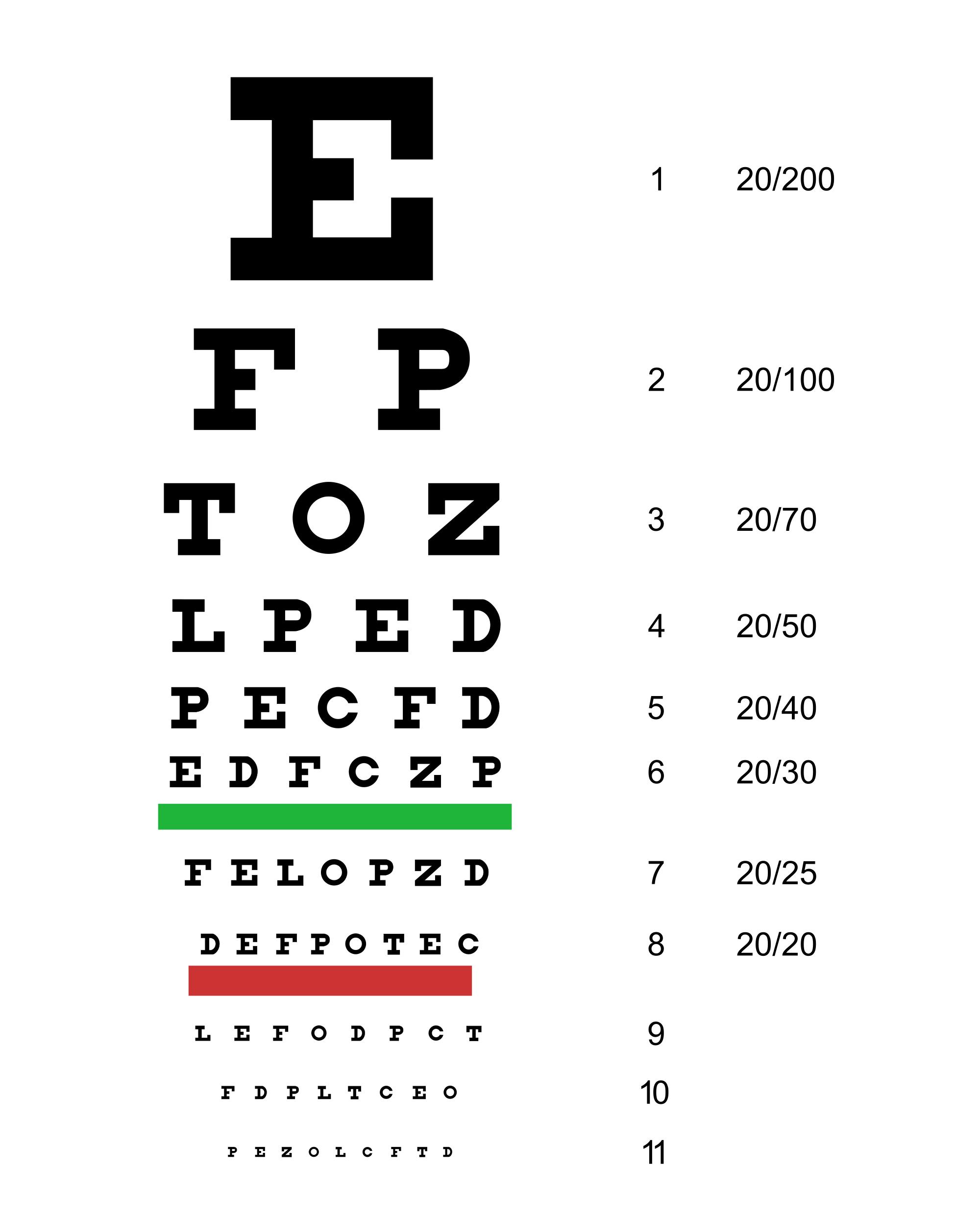 A látás optikai vizsgálata